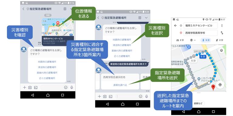 BODIK オープンデータアプリケーションのイメージ